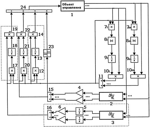 Сигнально-адаптивная система управления динамическими объектами с запаздыванием нейтрального типа