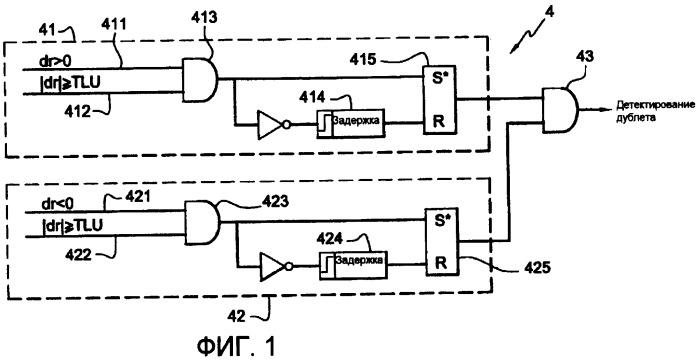 Способ и система ограничения угла отклонения руля летательного аппарата
