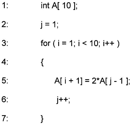 Способ автоматического распараллеливания программ