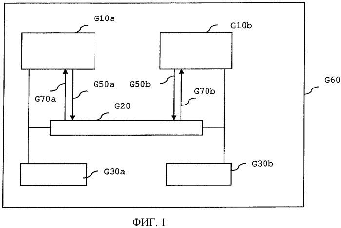 Способ и устройство для сравнения данных в вычислительной системе, включающей в себя по меньшей мере два исполнительных блока