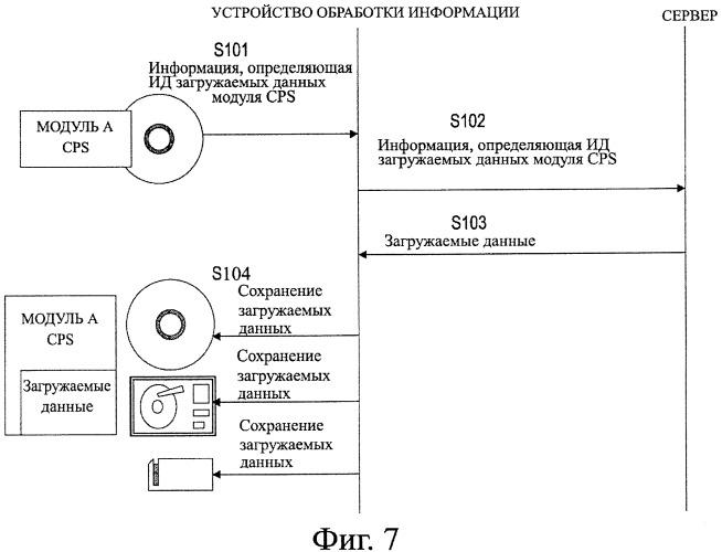 Устройство обработки информации, способ обработки информации и компьютерная программа