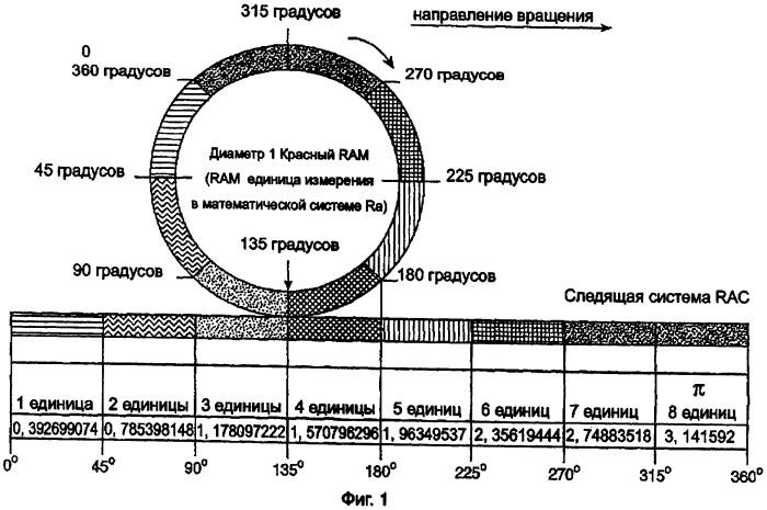 Устройство для преобразования частотного спектра в частоты природной гармоники
