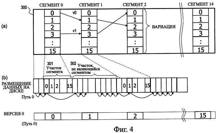 Устройство обработки информации, носитель записи информации и способ обработки информации