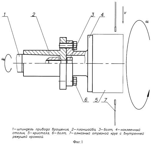 Способ доводки ориентации пластин полупроводниковых и оптических материалов