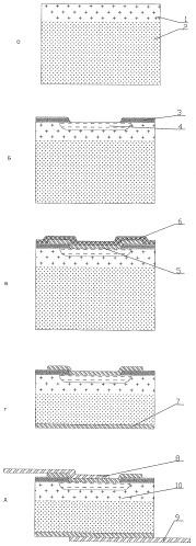Способ изготовления шунтирующего диода для солнечных батарей космических аппаратов