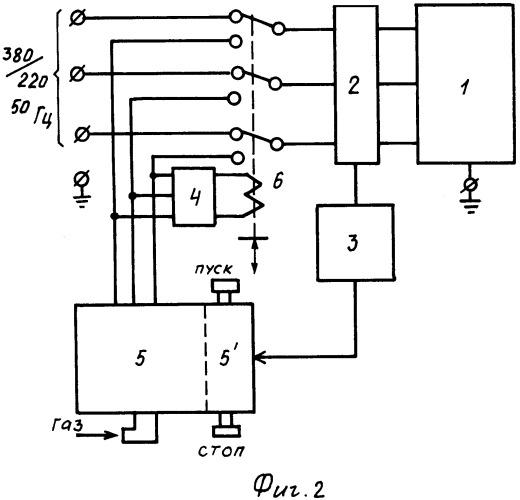 Способ управления системой электроснабжения