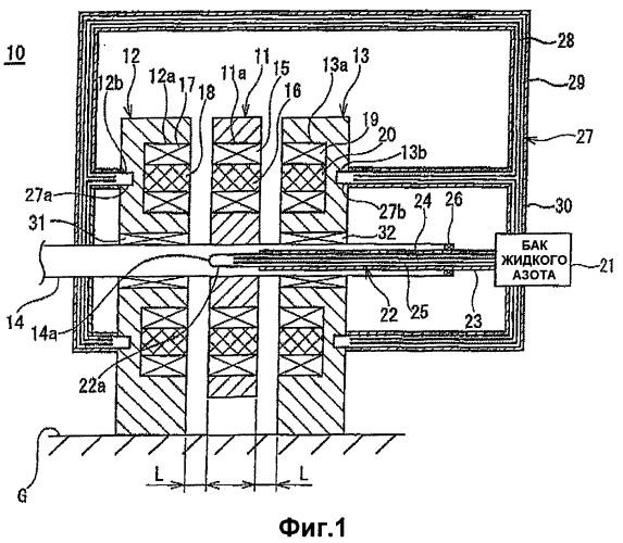 Электродвигатель со сверхпроводящей обмоткой с аксиальным зазором