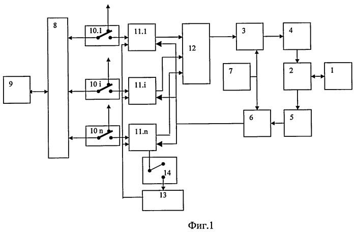 Способ передачи и приема информации пакетами и устройство для его осуществления