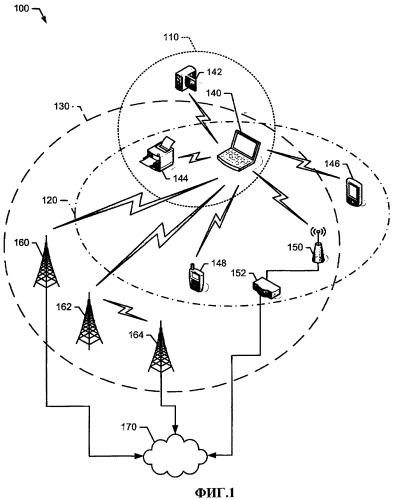 Способы и устройства для обеспечения системы управления передачей обслуживания, ассоциативно связанной с сетью беспроводной связи