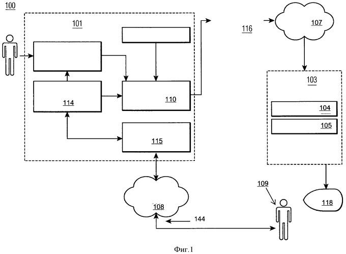 Способ и система для обеспечения условного доступа к данным в вещательной системе мнр или осар