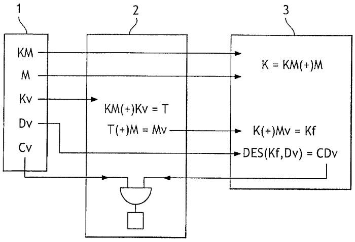 Способ проверки целостности шифровального ключа, полученного при помощи комбинации частей ключа
