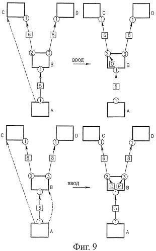 Способ поиска защищенного пути в ячеистых сетях