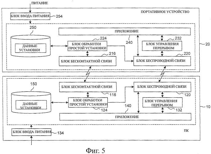 Система беспроводной связи, устройство беспроводной связи, способ беспроводной связи и программа