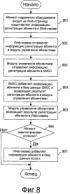Способ и система для подписывания коротких сообщений и устройство обработки коротких сообщений
