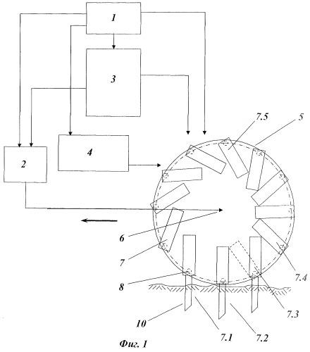 Устройство для внутрипочвенного импульсного дискретного полива растений