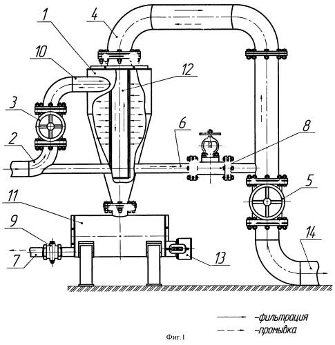 Установка для очистки воды преимущественно для систем капельного орошения
