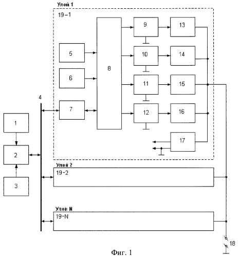 Система для регулирования микроклимата в ульях пасеки