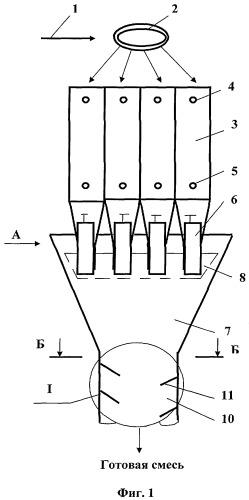 Способ смешивания комбикормов и установка для его осуществления