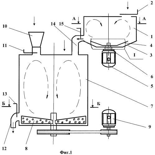 Установка для приготовления премиксов и кормовых смесей