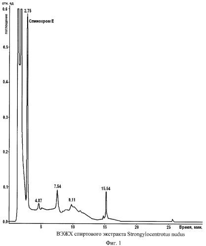 Способ получения 2,3,6,7-тетрагидроксинафтазарина