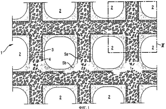 Способ нанесения каталитического покрытия на керамические сотовые элементы
