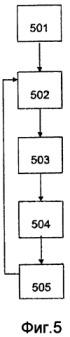 Способ и устройство контроля выравнивания измельчающих поверхностей