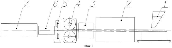 Способ и линия производства листов пеноалюминия