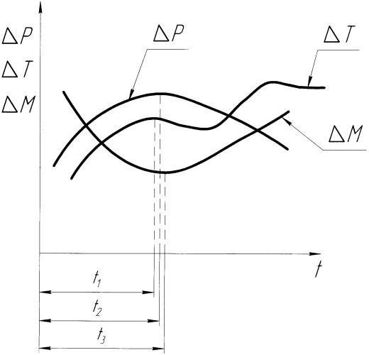 Способ поверхностной обработки изделий из ферромагнитных материалов