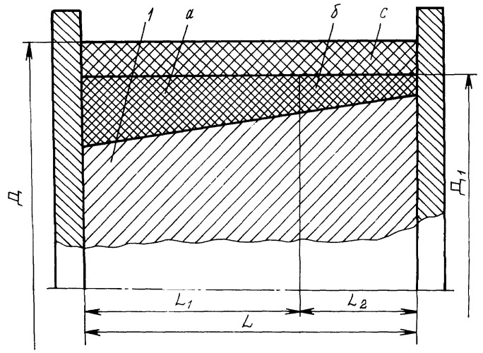 Способ изготовления деталей из композиционных материалов