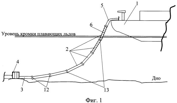 Шланг-швартов для одноопорной швартовки судов и транспортирования по нему текучей среды