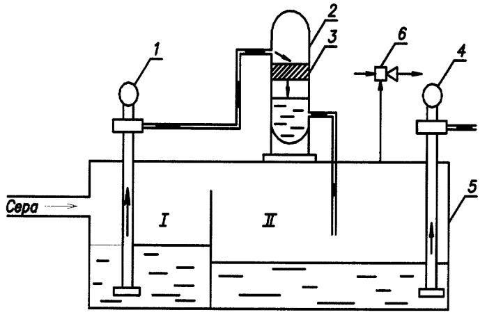 Способ дегазации жидкой серы