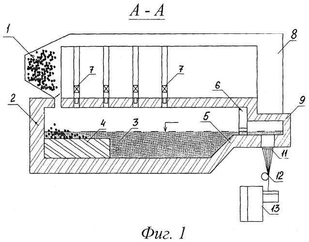 Устройство для производства базальтовых непрерывных волокон с фидерной печью