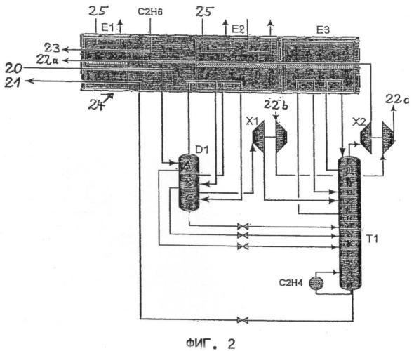 Способ рекуперации водорода и метана из потока крекинг-газа в низкотемпературной части установки для получения этилена