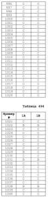 Новое соединение пиперазина и его применение в качестве ингибитора hcv полимеразы