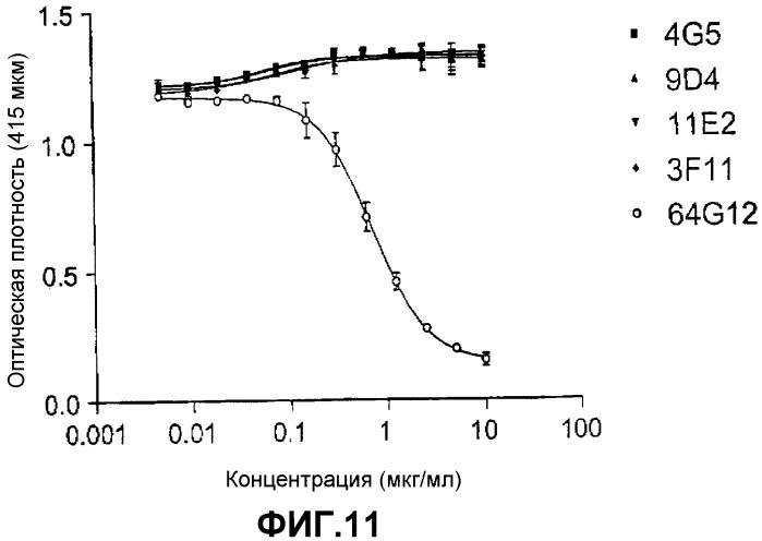 Антитела рецептора 1 интерферона альфа и их применение