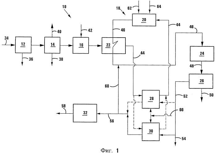 Способ получения и конверсии синтез-газа (варианты)