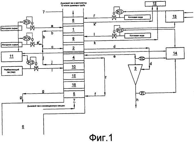 Процесс крекинга углеводородного исходного сырья, содержащего тяжелую хвостовую фракцию
