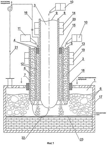 Способ ведения восстановительной плавки и устройство для его осуществления