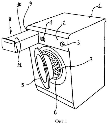Конденсационная сушильная машина с выдвижным ящичком с чувствительными элементами