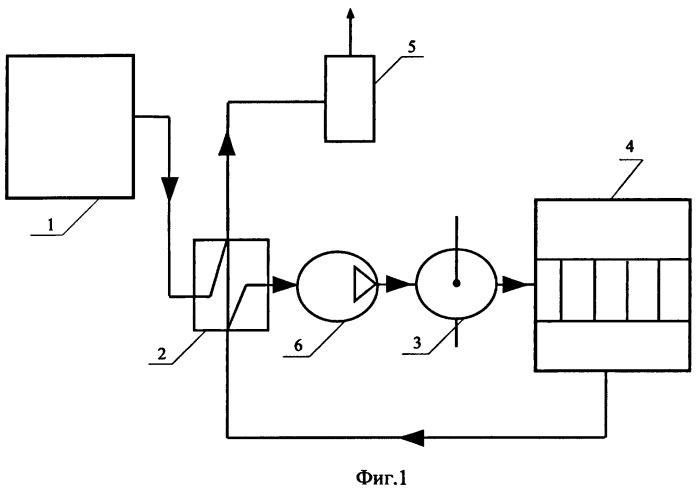 Способ регенерации тепла дымовых газов