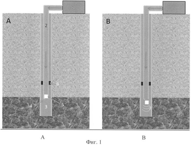 Способ обработки призабойной зоны пласта (варианты)