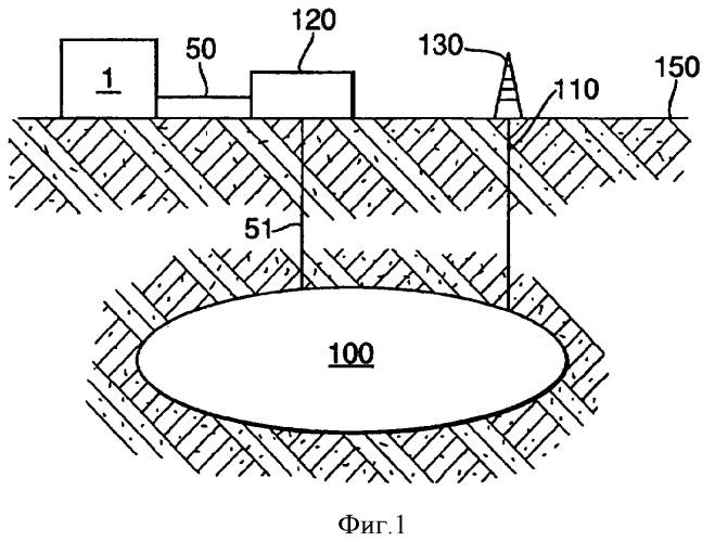 Способ добычи потока углеводородов из подземного участка, способ получения закачиваемого флюида и система для получения закачиваемого флюида (варианты)