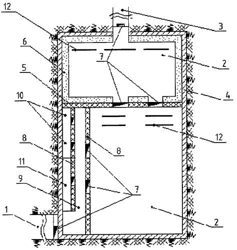 Способ строительства, оборудования и эксплуатации стационарных камер ожидания в глубоких рудниках севера