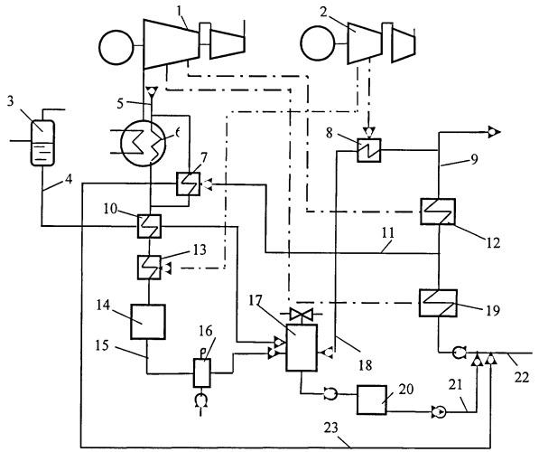 Установка для подготовки подпиточной воды теплоэлектроцентрали с открытой теплофикационной системой