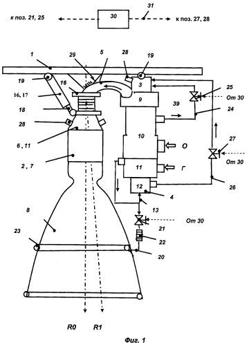 Жидкостный ракетный двигатель с управляемым вектором тяги и узел подвески камеры сгорания
