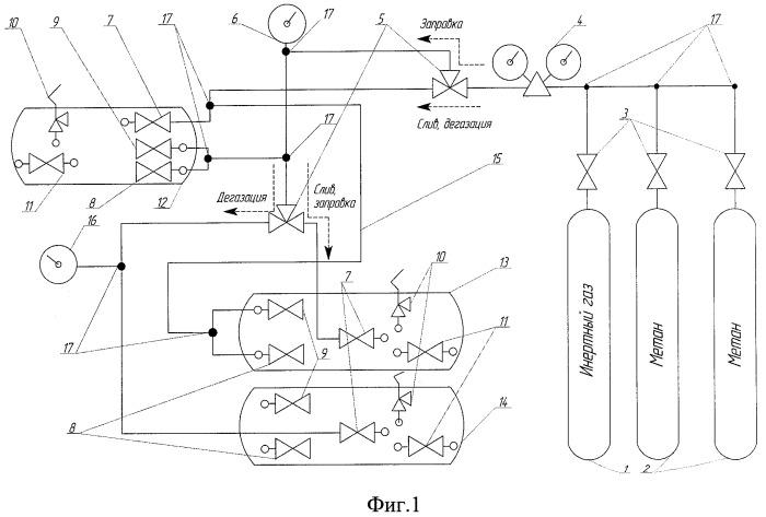 Передвижная установка для слива сжиженного газа из автомобильных газовых баллонов