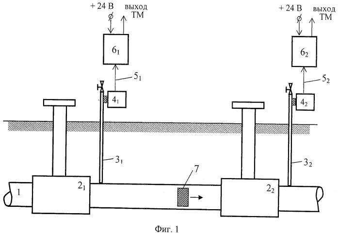 Способ контроля прохождения очистного или контрольно-измерительного поршня в магистральном газопроводе
