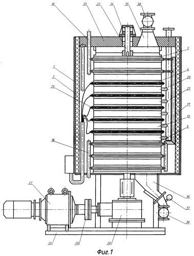 Аппарат дисковый для термической обработки сыпучих материалов