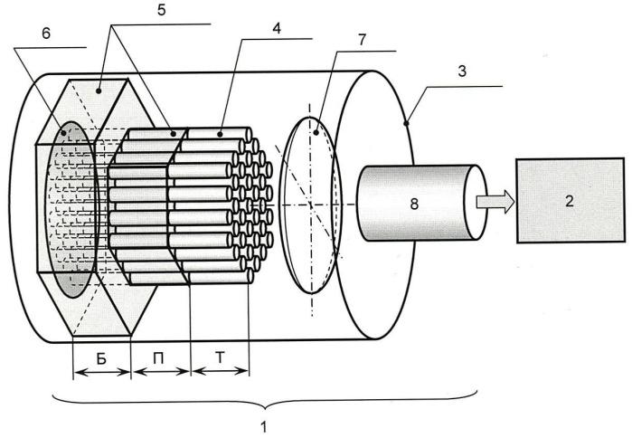 Сцинтилляционный детектор нейтронов