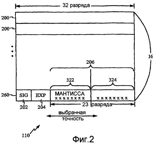 Процессор с плавающей запятой с пониженной потребляемой мощностью для выбираемой субточности